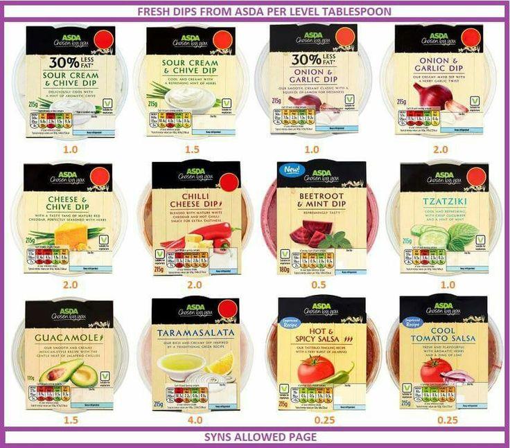 Wheat Free Foods List Asda