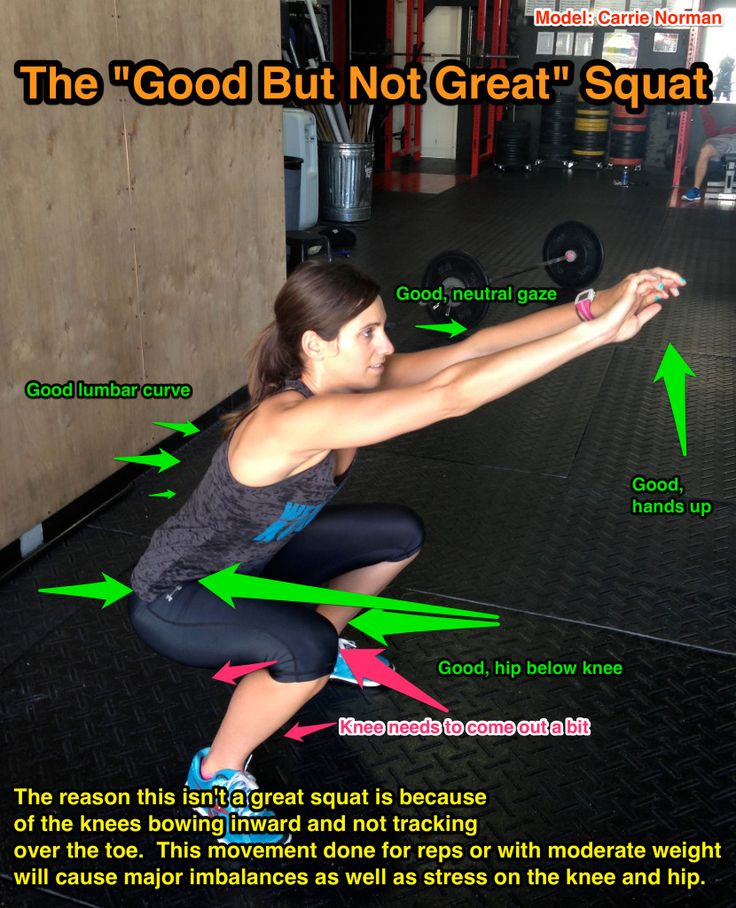 The Air Squat - A Foundational CrossFit Movement   A Gym Life