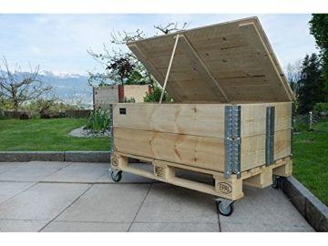 die besten 25 hochbeet aufsatz ideen auf pinterest patio kissen aufbewahrung decking und. Black Bedroom Furniture Sets. Home Design Ideas