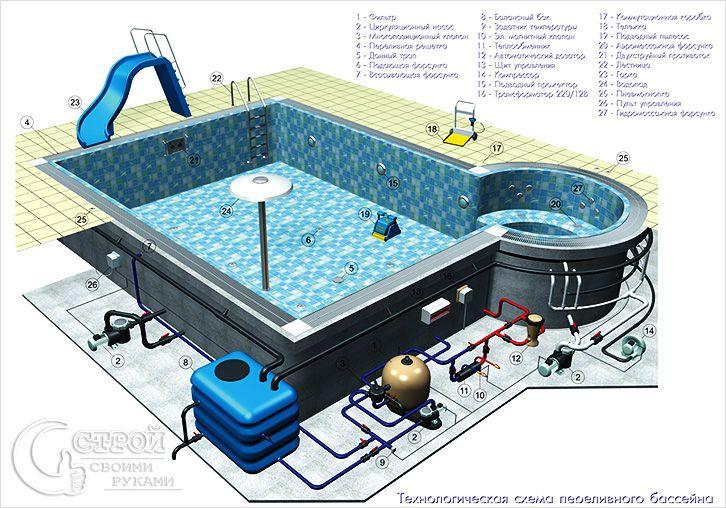 Les 11 meilleures images du tableau piscine sur pinterest for Piscine miroir gironde
