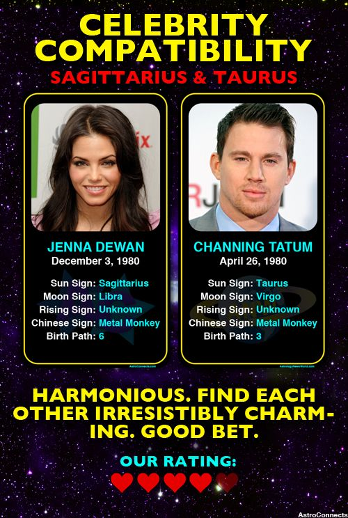 Gemini and scorpio celebrity couples