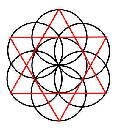 Geometria Sacra: simboli e significati