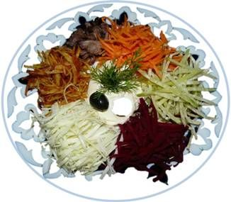 Салат французский с мясом и свеклой