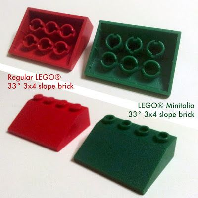 In the 1970s the LEGO Group released a different kind of LEGO brick for the Minitalia theme in Italy only but later, similar bricks were added to the regular LEGO system.