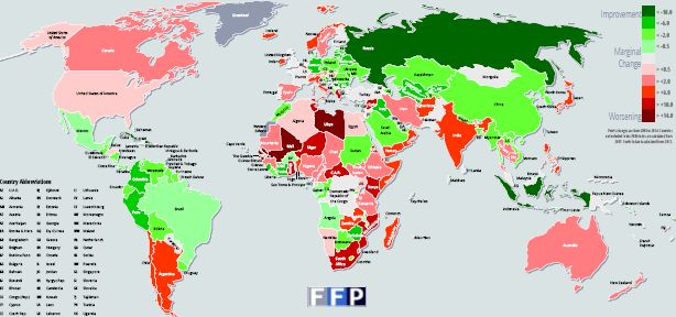Fragile States Index Decade Trends | The Fund for Peace