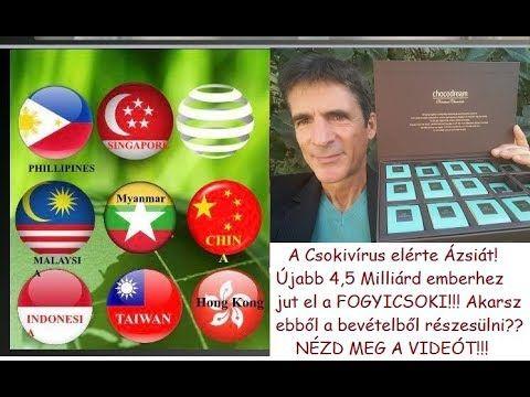 Megállíthatatlanul terjed a Csokivírus - már elérte Ázsiát is! - Hajdó Zsolt és Kurucz Ildikó weblapja