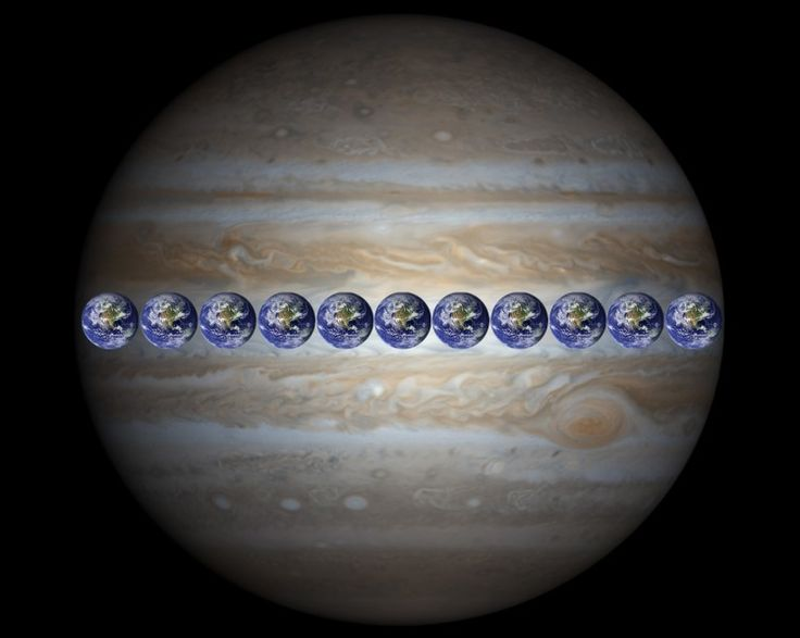 planet jupiter size compared to earth - photo #40