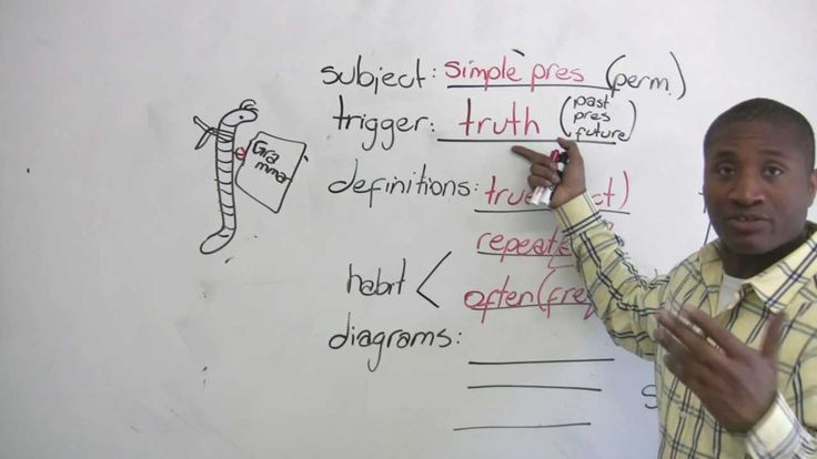 English Grammar - How to learn tenses - ALL tenses!! -        Repinned by Chesapeake College Adult Ed. We offer free classes on the Eastern Shore of MD to help you earn your GED - H.S. Diploma or Learn English (ESL).  www.Chesapeake.edu