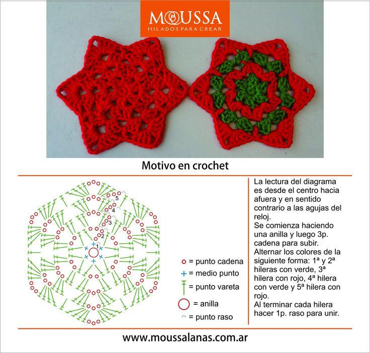 45 best crochet navidad images on Pinterest   Artesanías de navidad ...