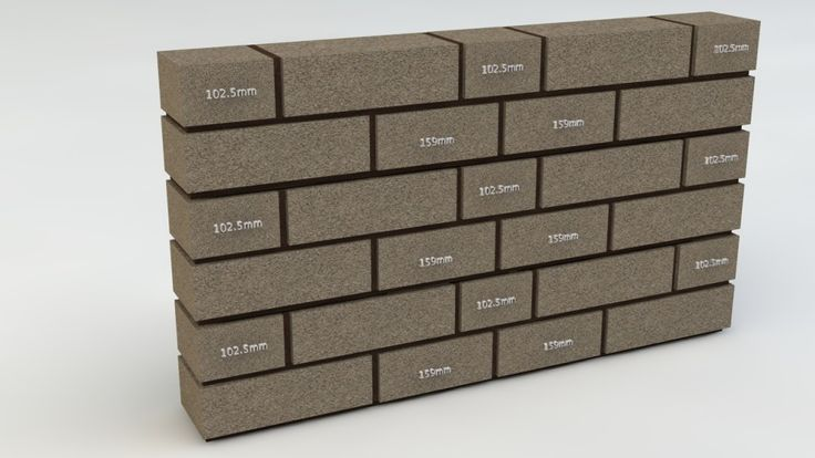 Examples of place where cuts may need to be introduced in a #Brick #Wall