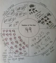 classroom collective  Posts Tagged Number Sense and Numeration