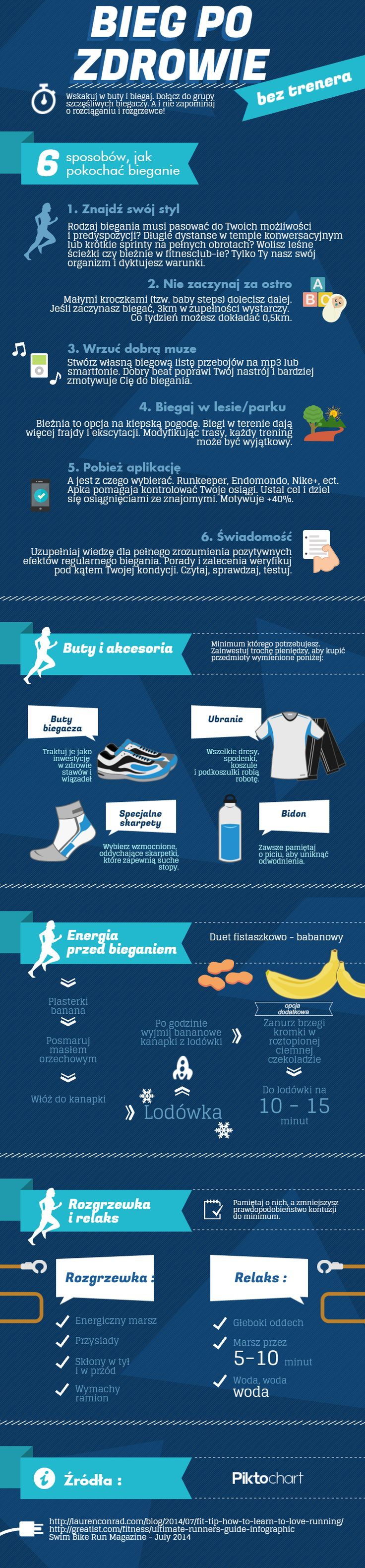 Runners - infographic