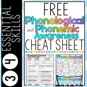 FREE Cheat sheet which overviews 34 essential phonological and phonemic awareness skills. These skills are also used in our Phonological & Phonemic Awareness Assessment & Intervention BUNDLE which is 20% off when purchased as a bundle.