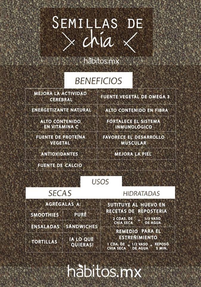 Semillas de chía #habitosmx #hábitos #salud #health
