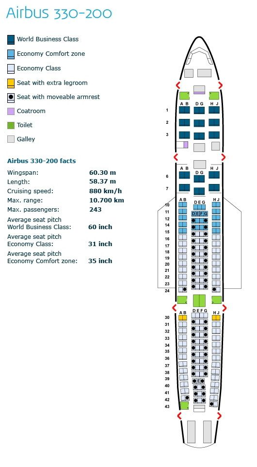 klm royal dutch airlines airbus a330-200 aircraft seating chart