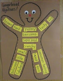gingerbread man adjective activity (and for the younger age groups have pictures describing the adjective instead of words and then put the pictures on the gingerbread man