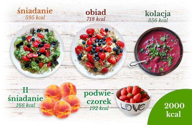 Lekki, letni jadłospis, który dostarcza aż 13-dniową dawkę przeciwutleniaczy! 🙂 Jadłospis przy okazji pokazuje, że nawet bez roślin strączkowych i z całkiem sporą ilością owoców, nie ma najmniejszego problemu z dostarczeniem wszystkich aminokwasów egzogennych, czyli pełnowartościowego białka. Co wspaniałe w tym jadłospisie, dostarcza aż 13-dniową dawkę witaminy C (aż 1 g) oraz aż 13 dniową…