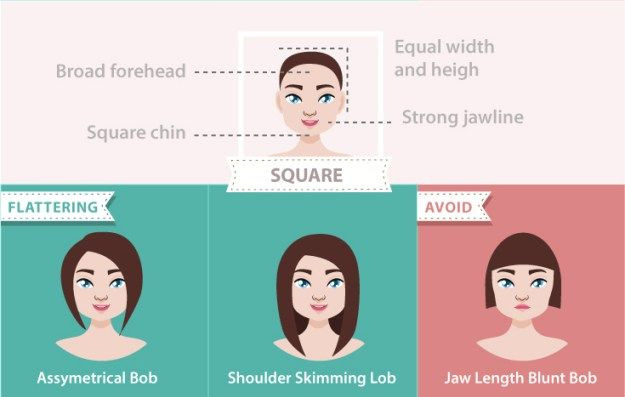 Which Bob Haircut Is Right For You Oblong Face Shape Square Face Hairstyles Oblong Face Hairstyles