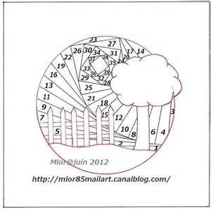 17 Best images about Iris Folding on Pinterest | Iris folding pattern ...