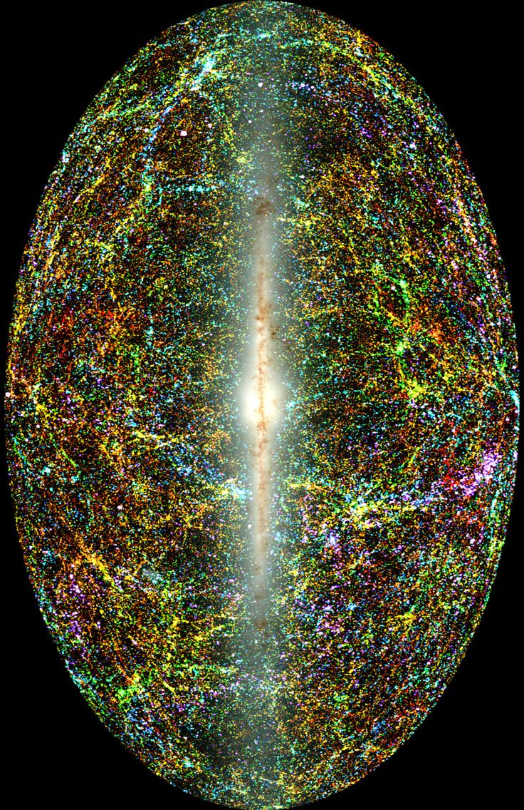 """infinity-imagined: """" This all-sky view of the entire near-infrared sky reveals the distribution of galaxies beyond the Milky Way. The image is derived from the 2MASS Extended Source Catalog, which..."""