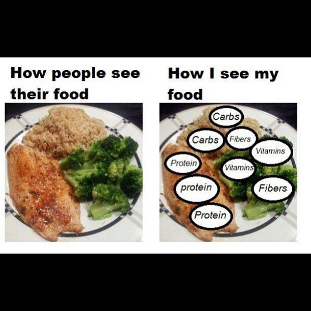 Dietetic problems.                                                       …