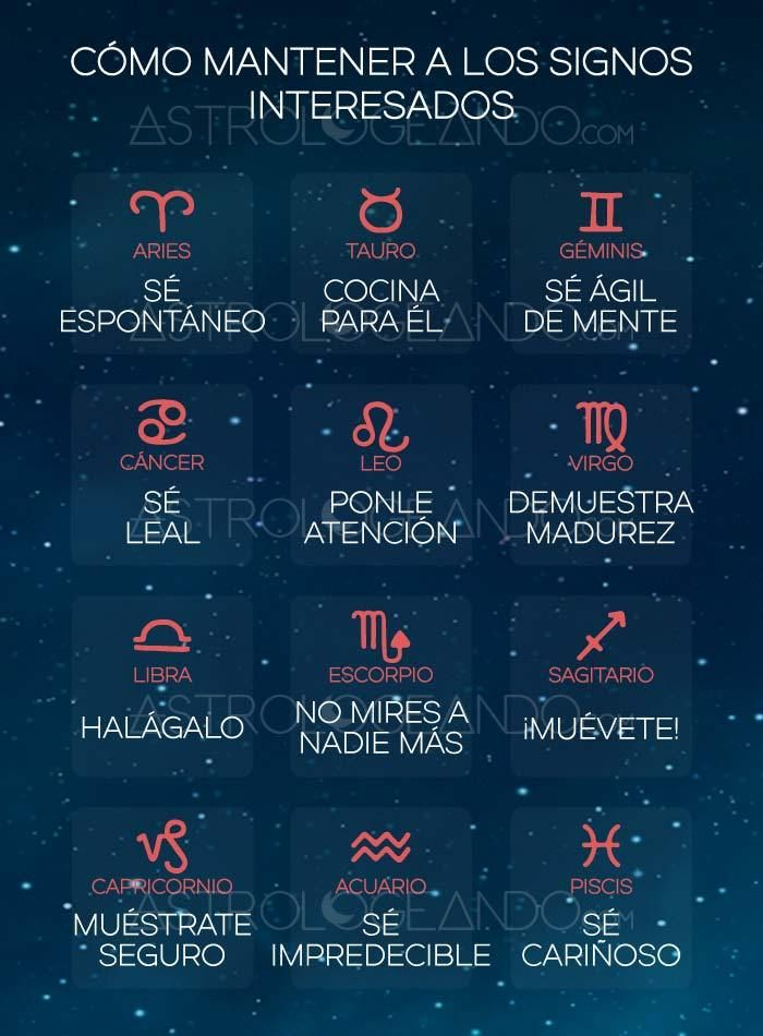 54 best images about los signos on pinterest mesas - Los signos del zodiaco en orden ...
