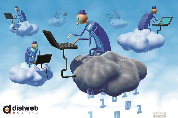 DialWebHosting is one of the #Best #Cloud #Server #Hosting providers. You just need to get services like any other top service as per your company requirements without additional cost for setting up virtual servers for websites hosting. You will get dedicated resources with full root access, top security and unlimited traffic.