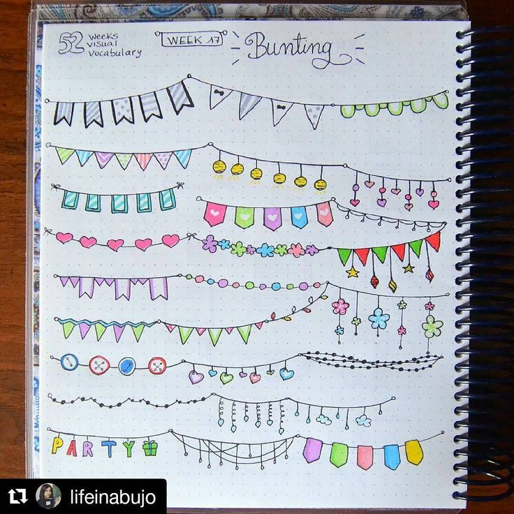 "537 Likes, 2 Comments - Apsi's visual notes & doodles (@therevisionguide) on Instagram: ""#Repost @lifeinabujo with @repostapp ・・・ It's time for my beloved challenge made by…"""