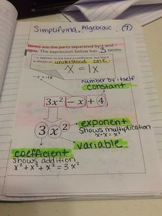 Journal Wizard: Success!!! Simplifying Algebraic Expressions
