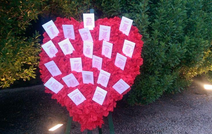 Protocolo - Montealegre - finca bodas Madrid - http://www.buscabodas.com