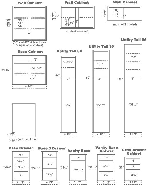 Standard Cabinet Sizes Example W3618 W Cabinet Type 36 Cabinet Width 18 Cabinet Sewing Ideas
