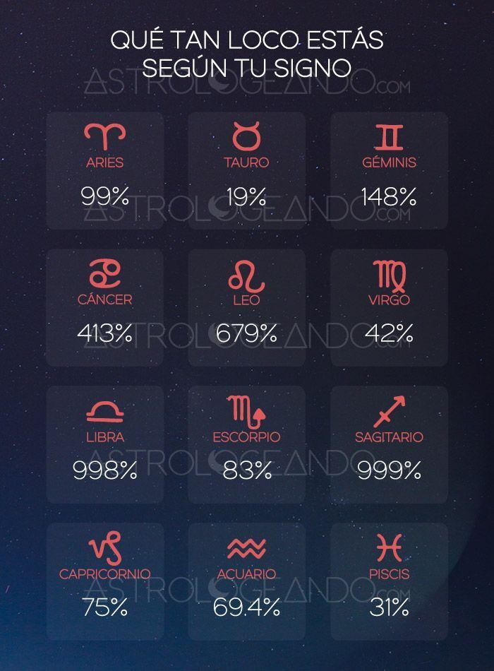 Qué tan loco estás según tu signo #Astrología #Zodiaco #Astrologeando