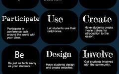 Brainy Quotes Teachers