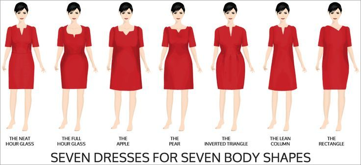 7 Dresses For 7 Body Shapes Via Image And Style Your Ideal Silhoutte Pinterest Body Shapes