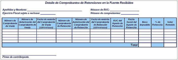 Devolución de Impuesto a la Renta - Servicio de Rentas Internas del Ecuador