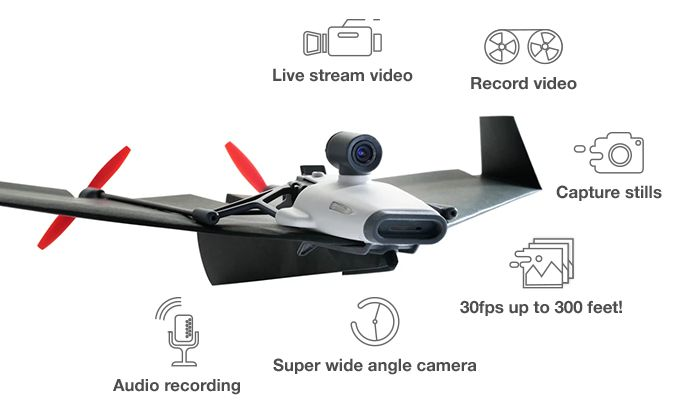 PowerUp FPV - Live Streaming Paper Airplane Drone by Shai Goitein —Kickstarter
