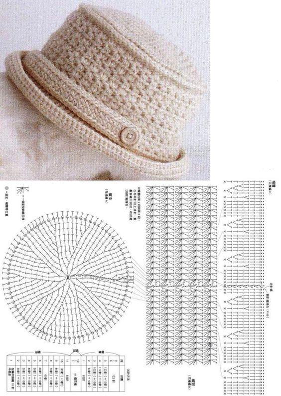 67 mejores imágenes de hat en Pinterest | Gorros, Patrones de ...