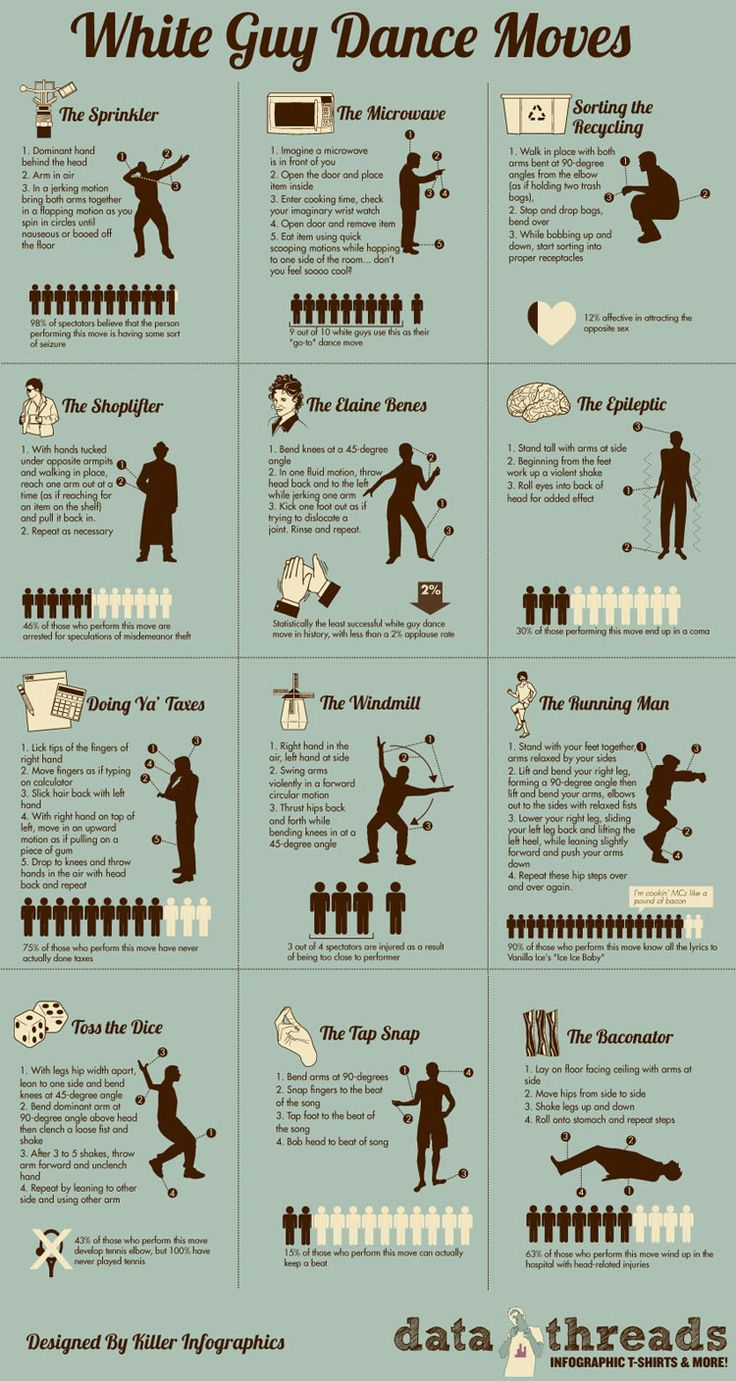 hahMoving Infographic, Laugh, Dance Moves, Dance Moving, General Infographic, White Girls, Funny Stuff, White Guys, Guys Dance