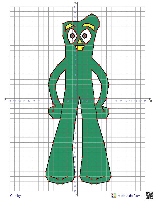 ... , Graphing Characters, 2F Domein, Character Graphing, Startrekenen 2F