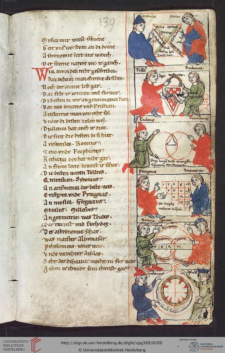 """""""Die sieben freien Künste: (1) Dialektik mit Aristoteles, (2) Rethorik mit Cicero, (3) Geometrie mit Euklid, (4) Arithmetik mit Pythagoras, (5) Musik mit Milesius, (6) Astronomie mit Ptolemäus; (Buch 7)"""", in """"Der welsche Gast"""", Bayern (Regensburg?), um 1256, Thomasin von Zerclaere, Heidelberger historische Bestände, Cod. Pal. germ. 389"""