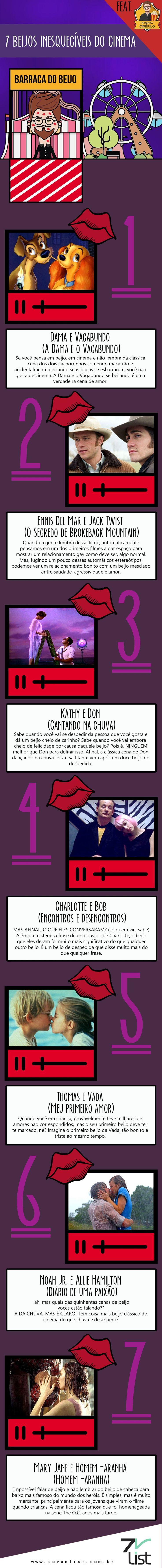 Ainda faltam quatro dias para o Dia do Beijo, mas como nós aqui somos todos muito ansiosos já queremos comemorar. Veja 7 beijos inesquecíveis do cinema que o Idiota Cinéfilo listou. #SevenList #Cinema #Kiss #DiadoBeijo #Filmes #Movie #Film #Beijosdocinema