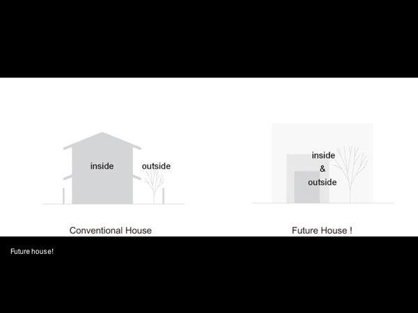 Public vs private space lezione architettura/natura | Laboratorio di Progettazione 1B