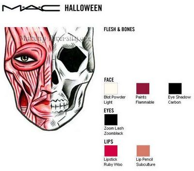 mac face charts | Vany Vicious