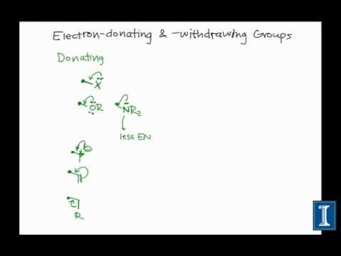 W: VERY HELPFUL EXPLANATION! Electron-donating & -withdrawing Groups