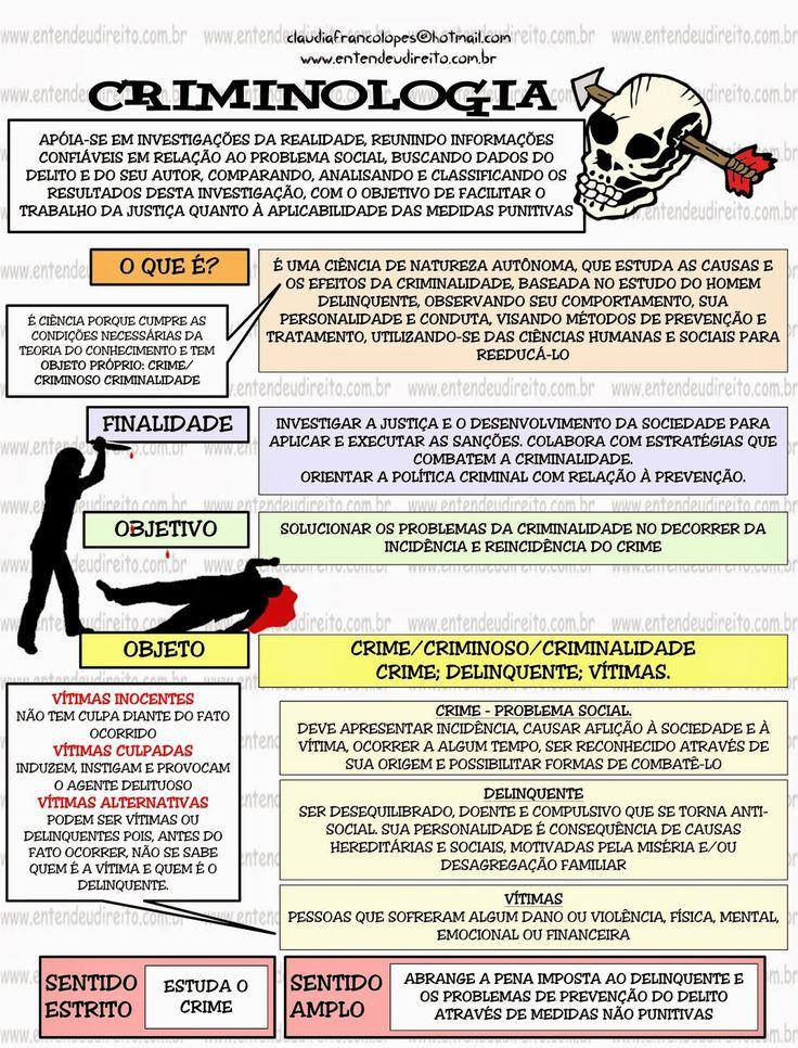 ENTENDEU DIREITO OU QUER QUE DESENHE ???: INTRODUÇÃO A CRIMINOLOGIA