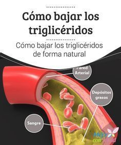 Cómo bajar los triglicéridos de forma natural Para bajar nuestros niveles de triglicéridos es muy importante que reduzcamos el consumo de alimentos procesados e incrementemos el de fibras y ácidos grasos omega3, que nos ayudan a prevenir riesgos cardiovasculares