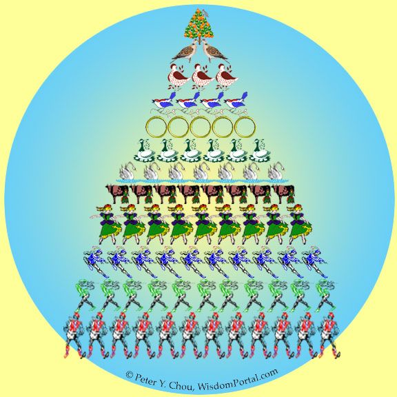 75 Best Twelve Days Of Christmas Images By Philomena Ewing On