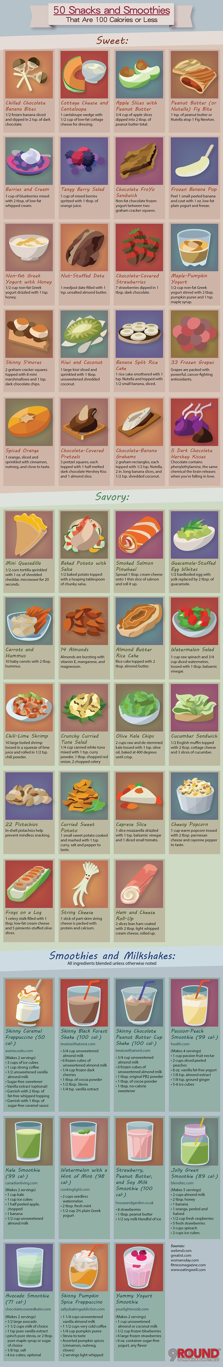 50 Snacks and Smoothies That Are 100 Calories or Less - 9round.com - Infographic