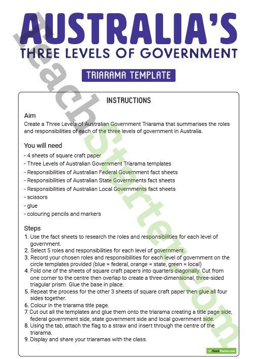 roles of the australian government essay The federal government the federal or commonwealth government is responsible for the conduct of national affairs its areas of responsibility are stated in the australian constitution and include defence and foreign affairs trade, commerce and currency immigration postal services, telecommunications and broadcasting air travel most social services and pensions.