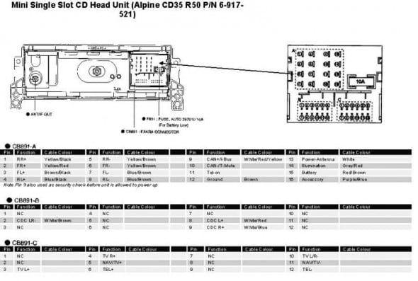 Wiring Diagram For Alpine Car Stereo Di 2020